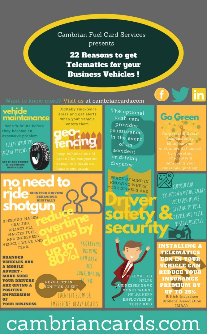 Infographic, Telematics, black box, vehicles, diesel, petrol, business driving,