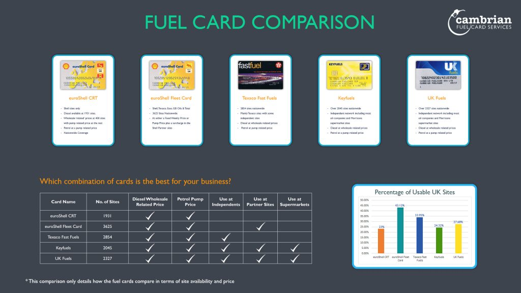 card comparison infographic