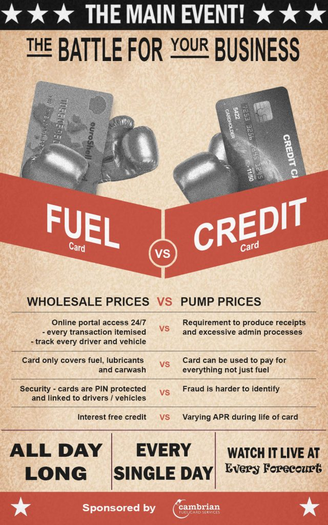 fuel cards versus credit cards fight poster
