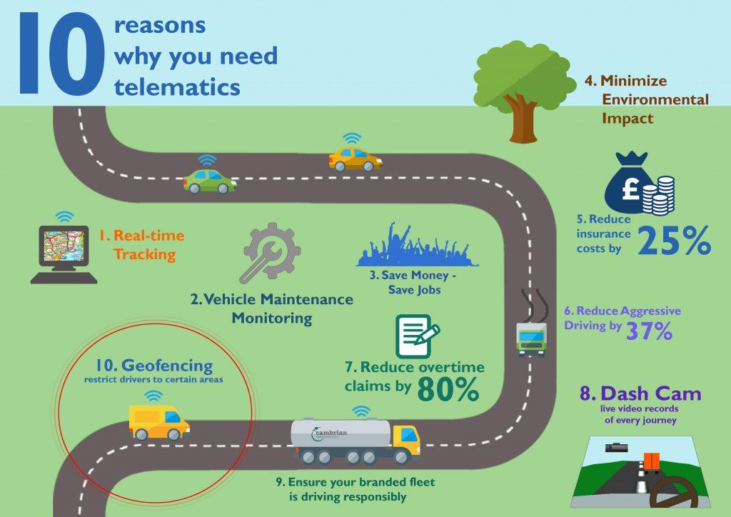 10 reasons why tou need telematics