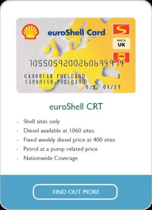 euroshell crt