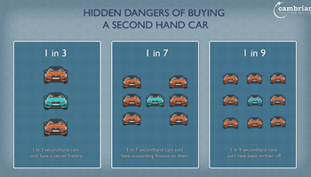 hidden dangers infog preview