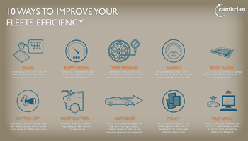 ten efficiency tips preview