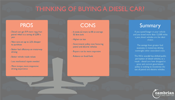 diesel car infog preview