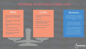 diesel car infog preview