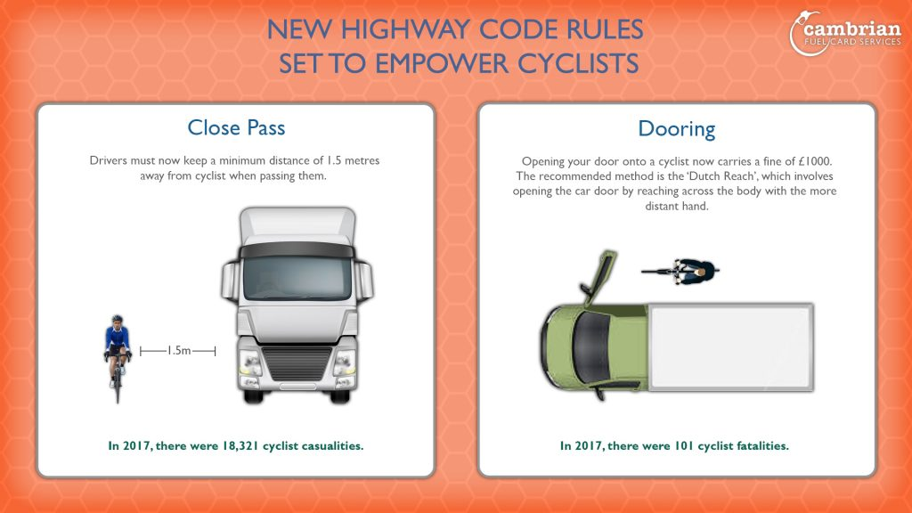 new highway code for cyclists