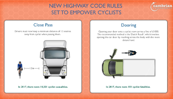New Highway Code Empowers Cyclists