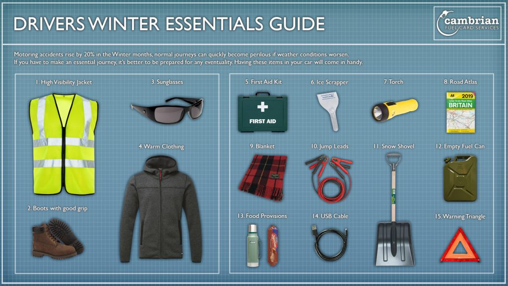 Winter essentials guide