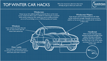 Top winter car hacks infographic preview