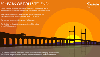 50 years of tolls to end infographic