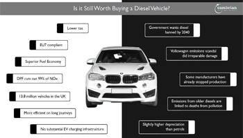 Is it Still Worth Buying a Diesel Vehicle?