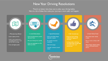 New Year Driving Resolutions