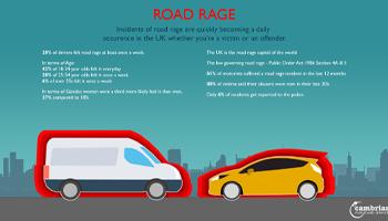 roadrage infog preview