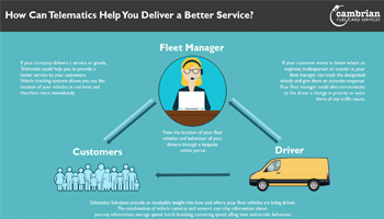 deliver a better service with telematics