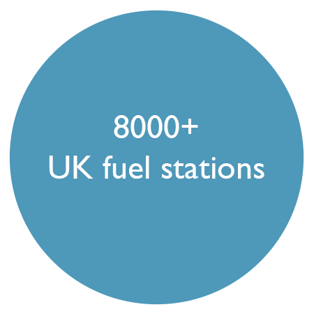 8000 stations