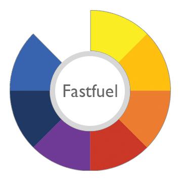 fast fuel card stats