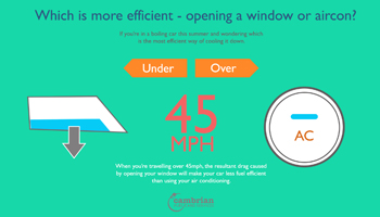windows vs aircon preview