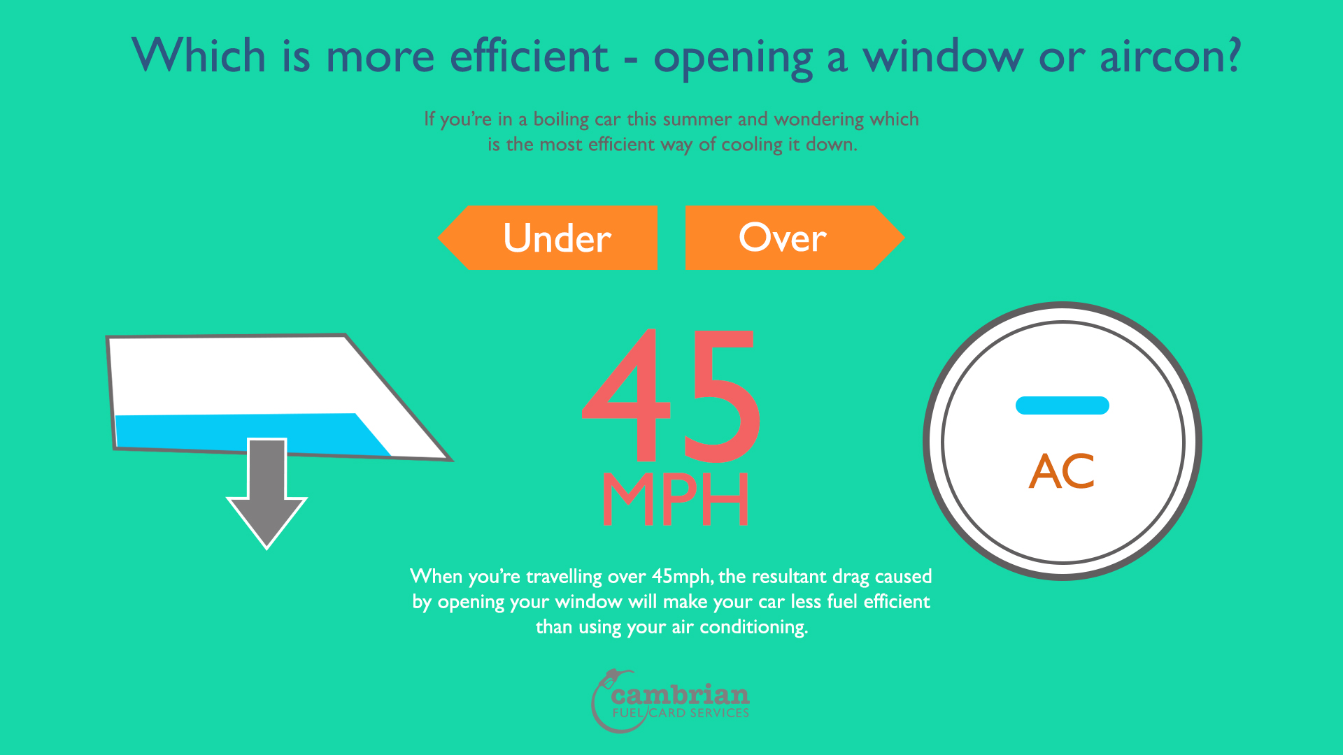 windows vs aircon infog
