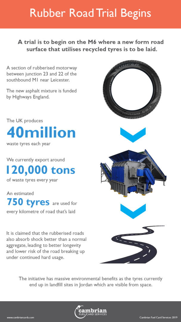 rubber roads infographic
