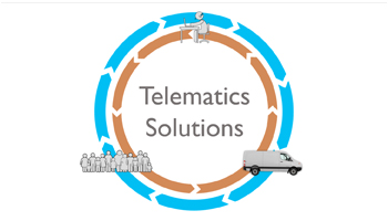 telematics 2019 video preview