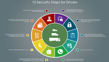 10 security steps for drivers preview