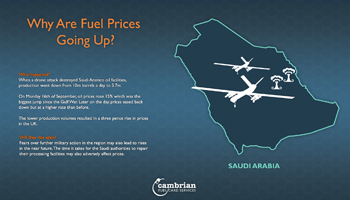 why fuel prices going up preview