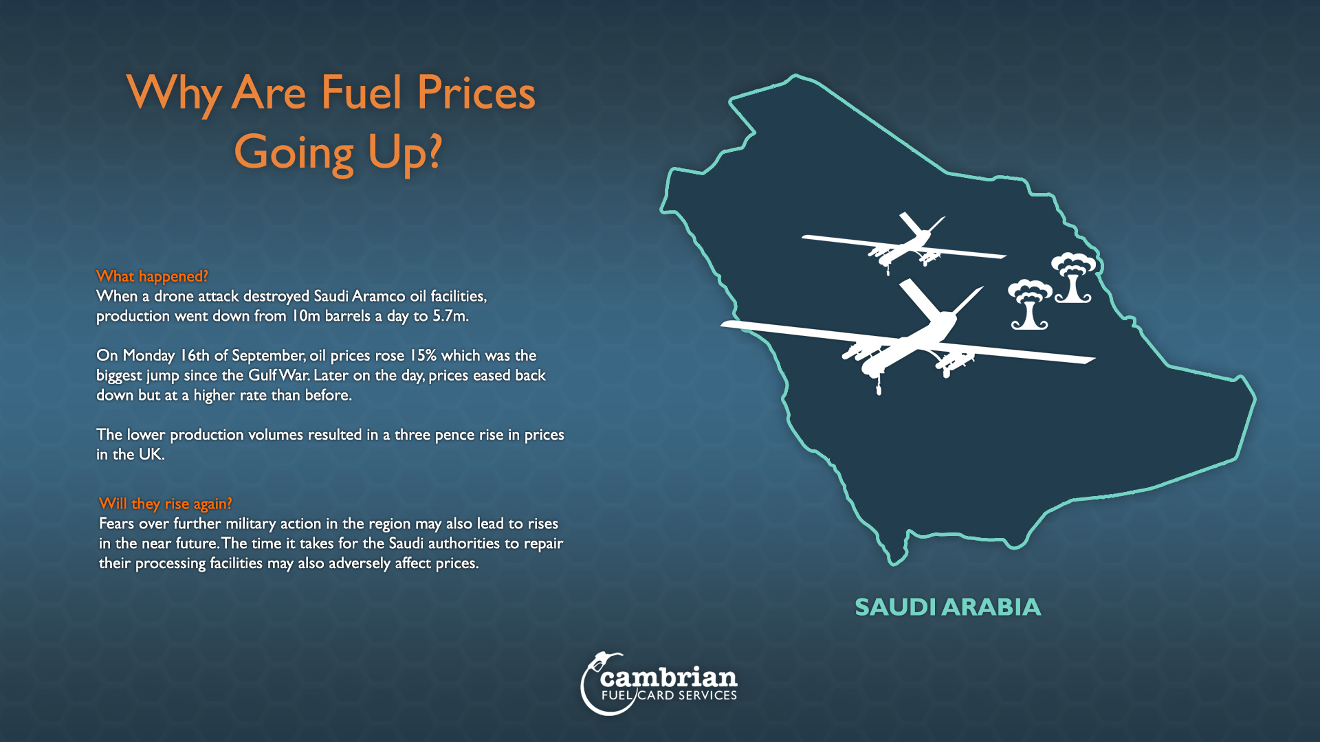 why fuel prices going up infographic