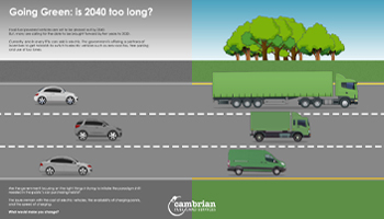 Going Green: is 2040 too long? preview