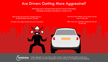 aggressive driving preview