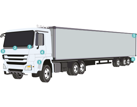 fors-hgv