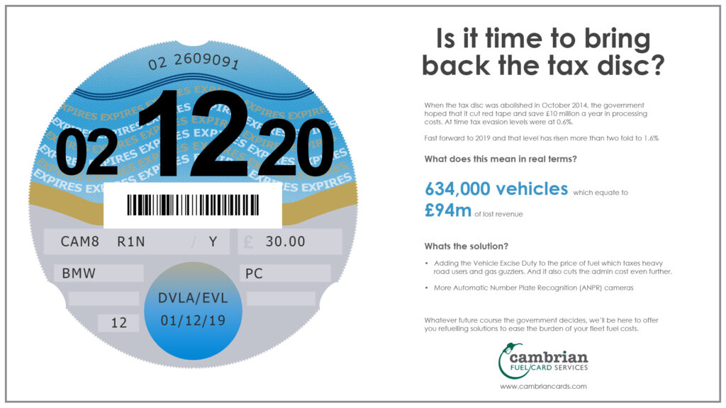 tax disc infographic