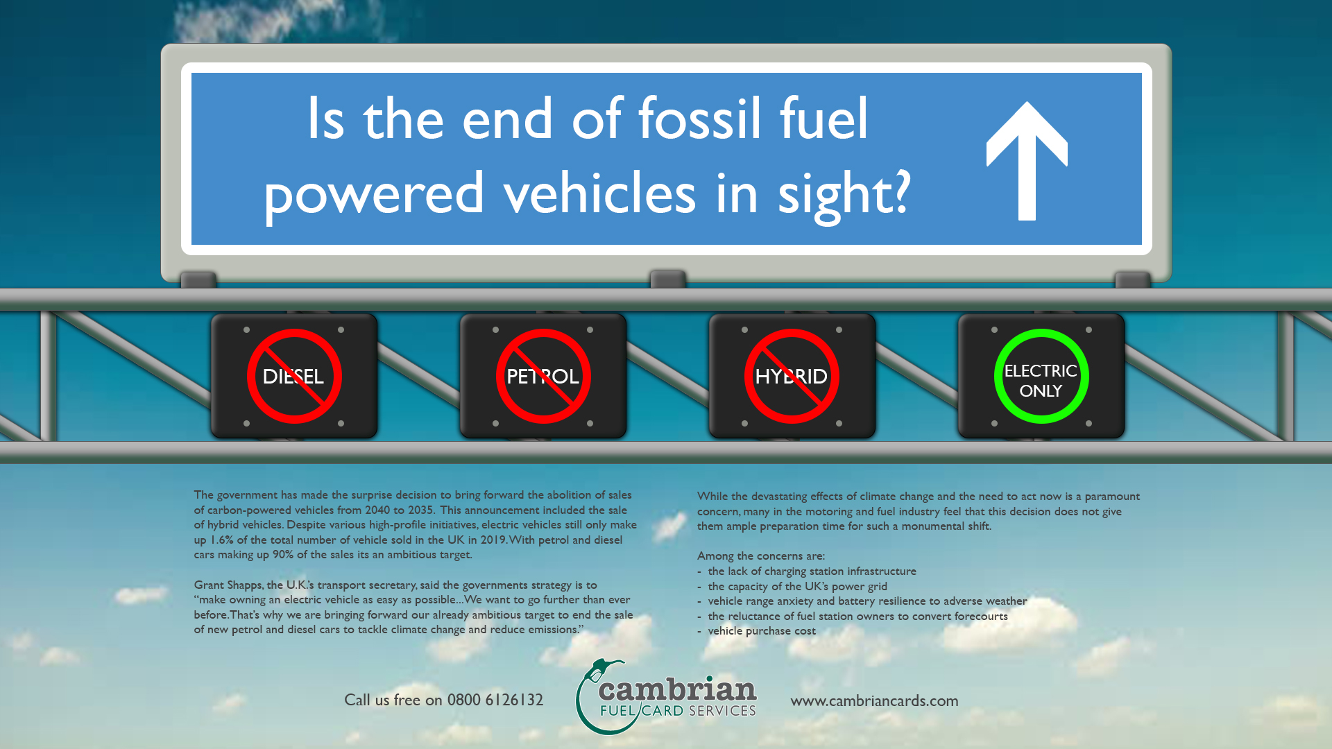 end of fossil fuels infographic