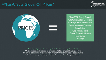 global oil prices preview