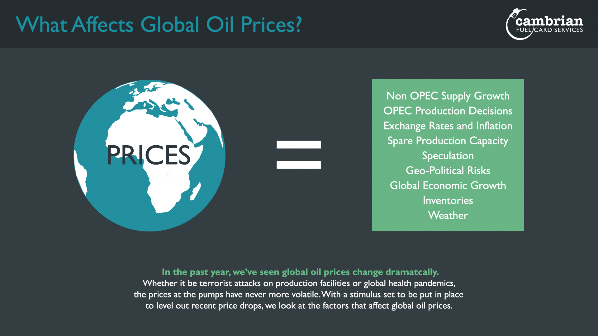 global oil prices infographic