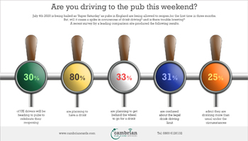 pubs drink driving preview