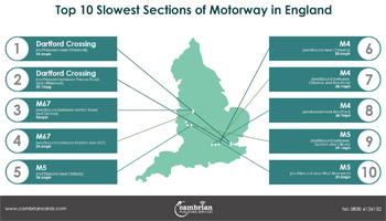 10 slowest motorways preview