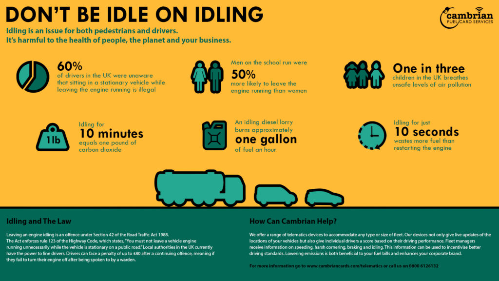 dont be idle on idling - infographic