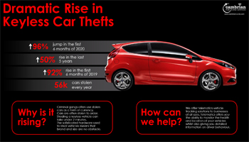 keyless car thefts - preview